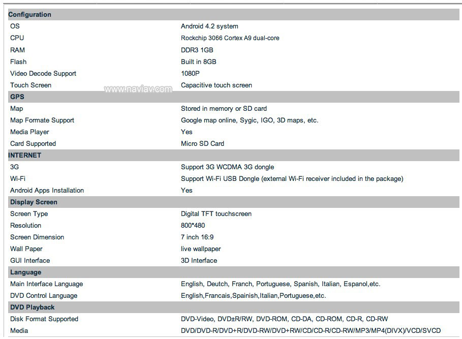 Android 4.2 Mitsubishi i-MIEV OEM radio auto DVD GPS navigation TV  NAV-M7443_Car dvd player GPS navigation Manufactory