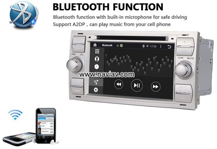 ford kuga 2008 2011 android 4 4 car radio wifi 3g 4g dvd. Black Bedroom Furniture Sets. Home Design Ideas